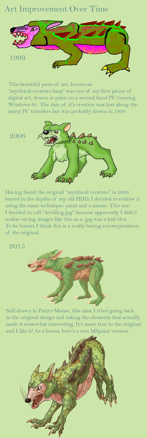 Art improvement 1999-2015 by PixelMecha