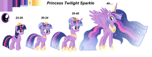 MLP[Headcanon] Princess Twilight Sparkle