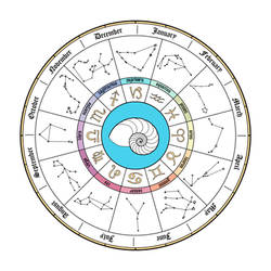 Colour Mermaid Zodiac Calendar by empyrean