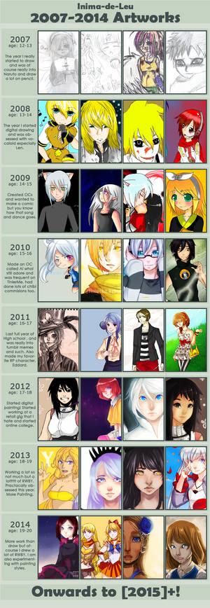 Improvement MEME 2007-20014