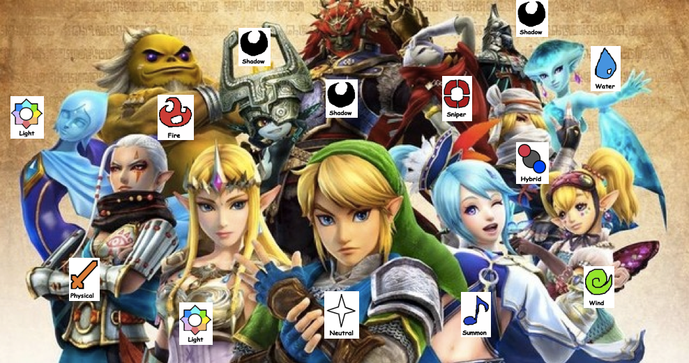 Hyrule Warriors Elements by CapricornGuy