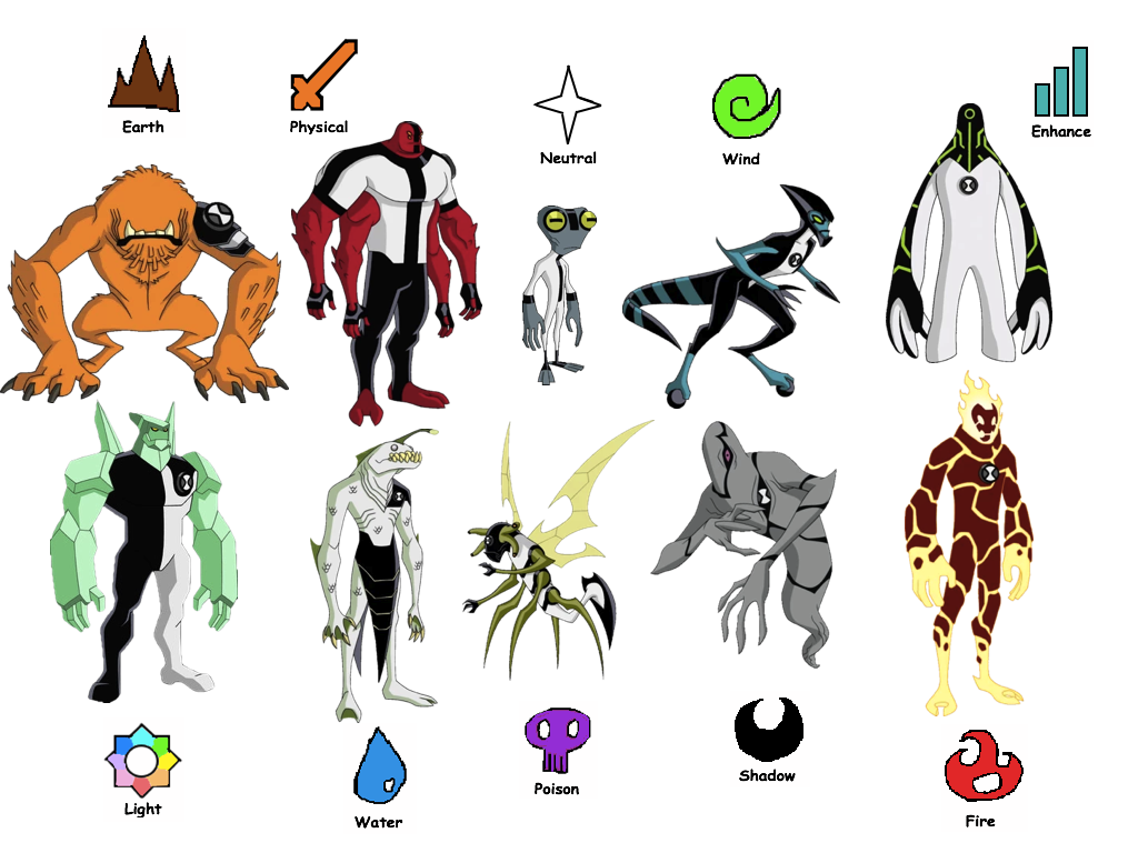 Ben 10 alien elements by capricornguy on deviantart ben 10 alien elements by capricornguy voltagebd Gallery