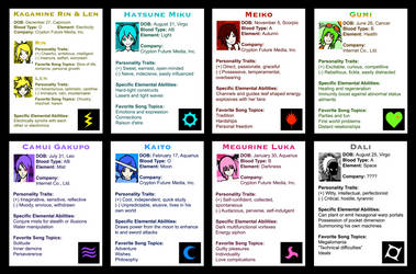 Vocaloid Profile Summaries by CapricornGuy