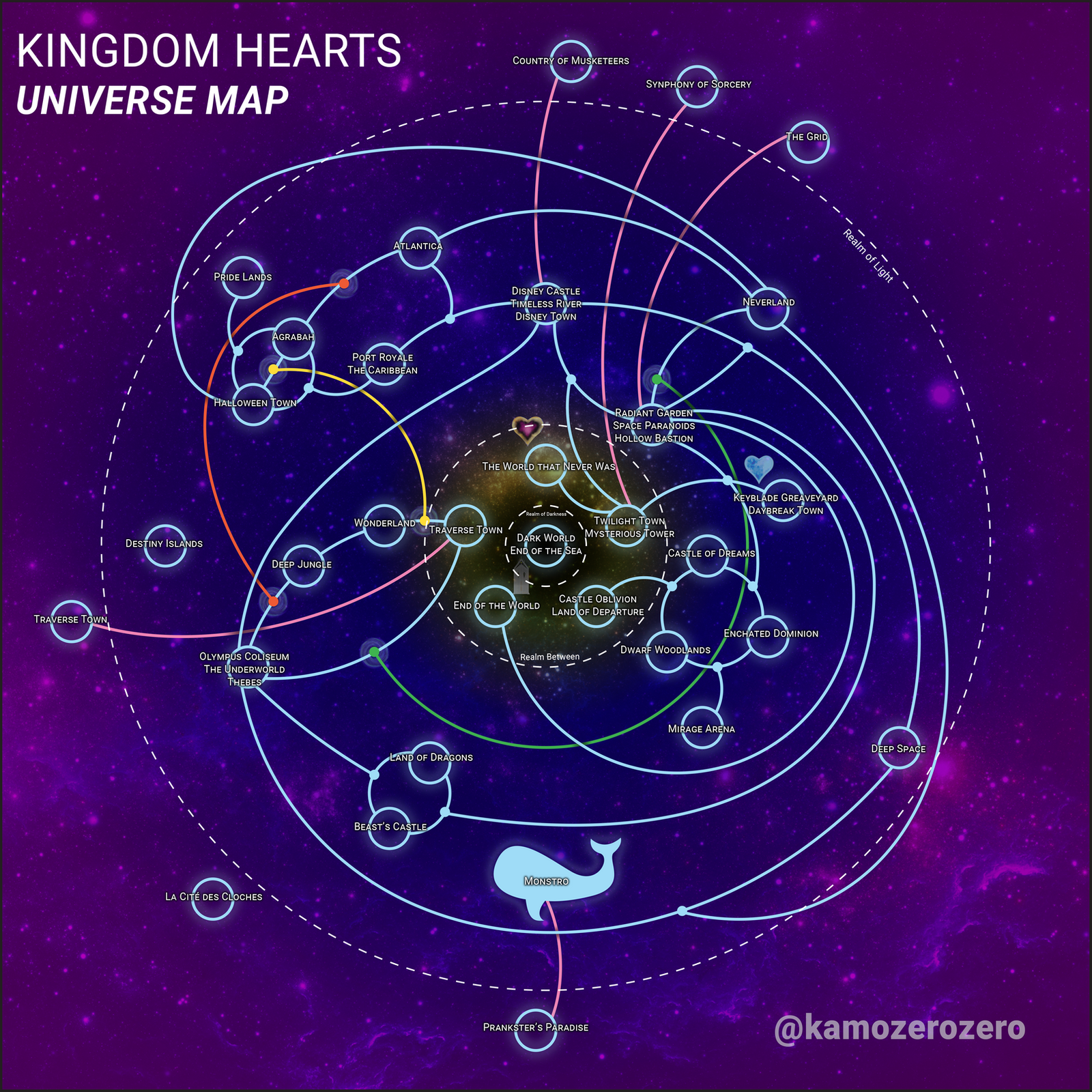 Kingdom Hearts World Map Media] The map of the entire KH universe! : KingdomHearts