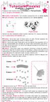 Tutorial - Pinceles (MangaStudio) SPANISH