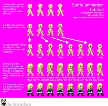 Sprite Animation Tutorial by StyrbjornAndersson