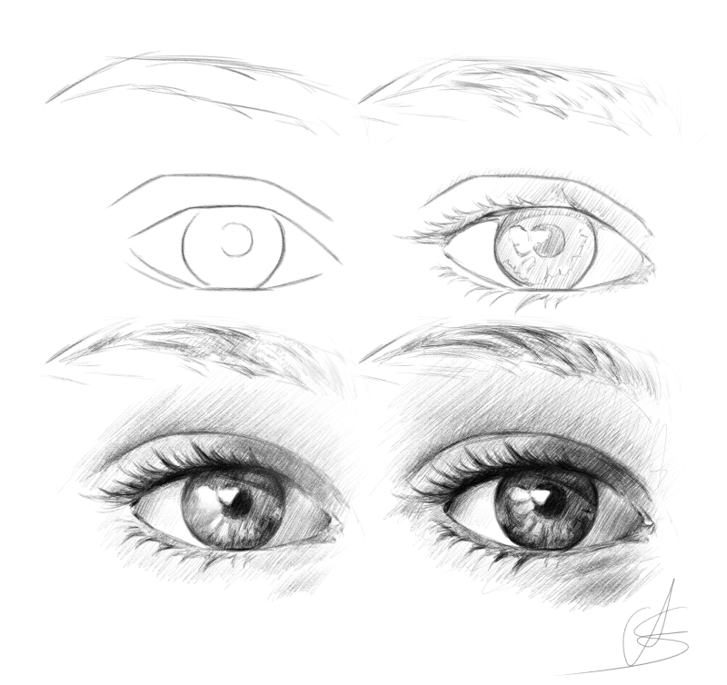 Realistic eye tutorial by rinfaye