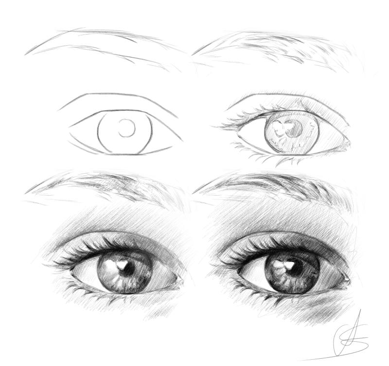 Realistic eye tutorial by rinfaye