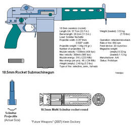 18-5mm rocket Submachinegun by scifibug