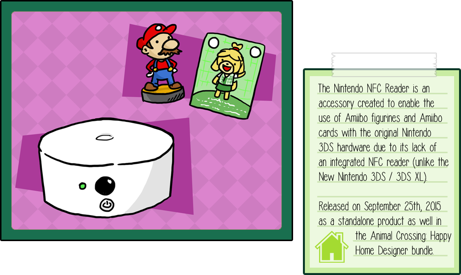Nintendo 3DS NFC Reader by soks2626