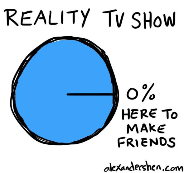 Reality TV by soks2626