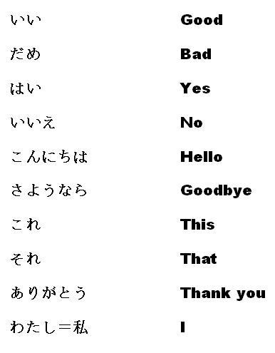 how to learn basic japanese language