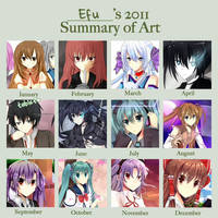 2011 summary art by Angelschatedral99