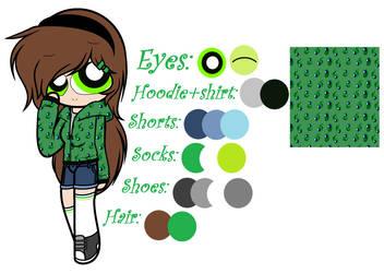 Caily [my fan girl oc]