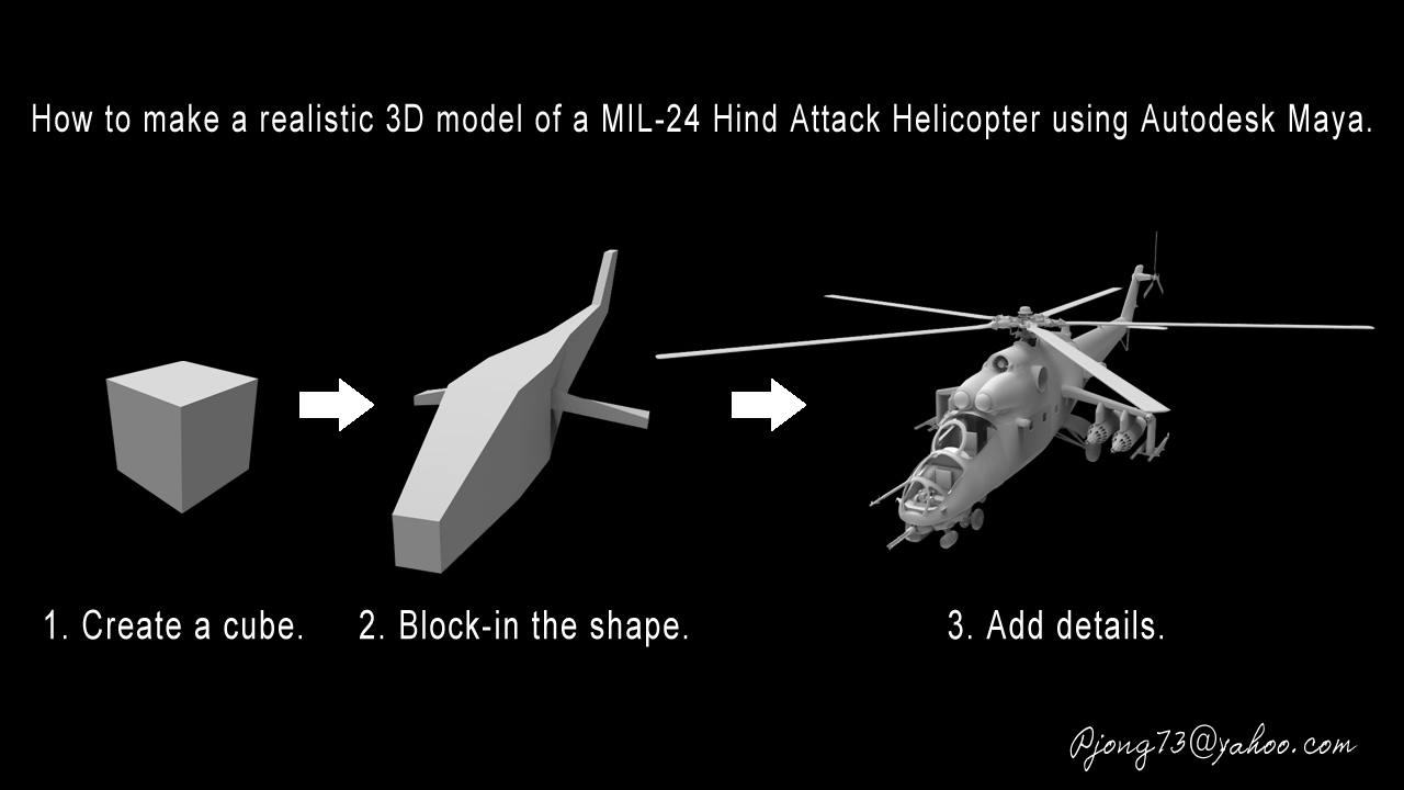 Modeling A Realistic Attack Helicopter By Pidiong On