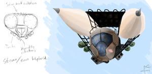 Solar powered steam airship