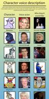 MLP:AoE Voice Actor Meme #2