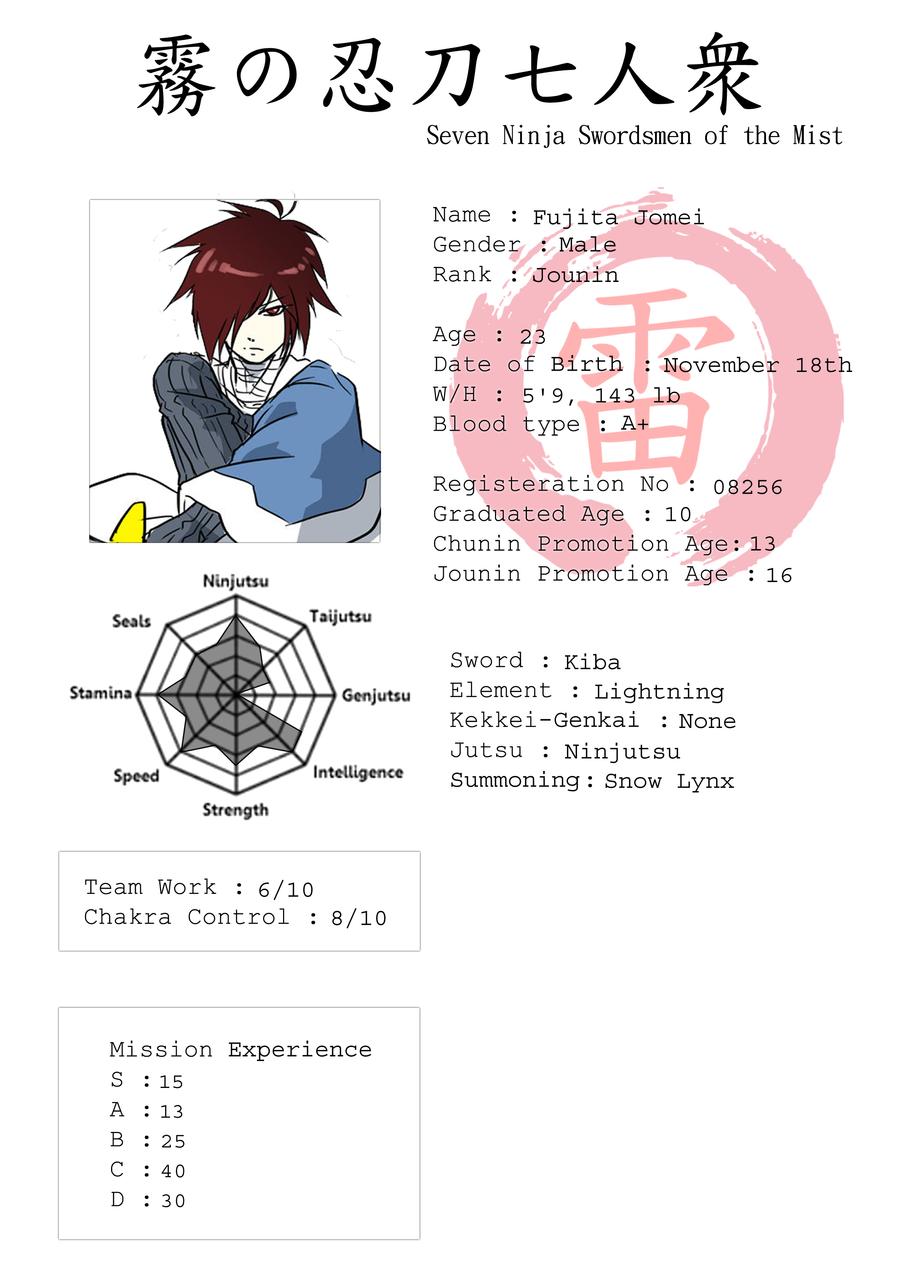 7-sword App - Fujita Jomei by WarriorAngel36
