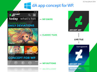 DeviantArt App Concept For Windows Phone by NuryRush