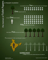 Toilet Paper - Infographics by cgiridhar