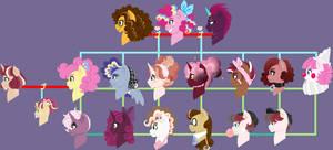 Queensverse - Pinkie Pie's Family Tree