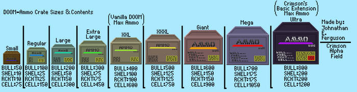 DOOM Ammo Crate Sizes  Contents by CrimsonAlphaField