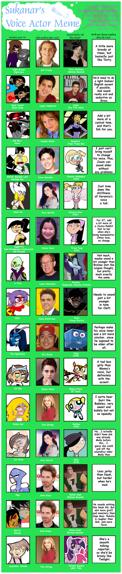 Cartoon Characters Voice Changer : Voice actor meme super fop by kpendragon on deviantart