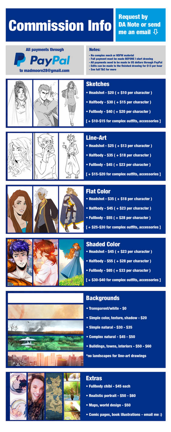 Commission Information (OPEN!)