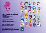My Little Pony: NSFW is Magic Birthday game