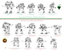 AU Battletech:  Experimental 'Mechs by ThunderGodXarbala