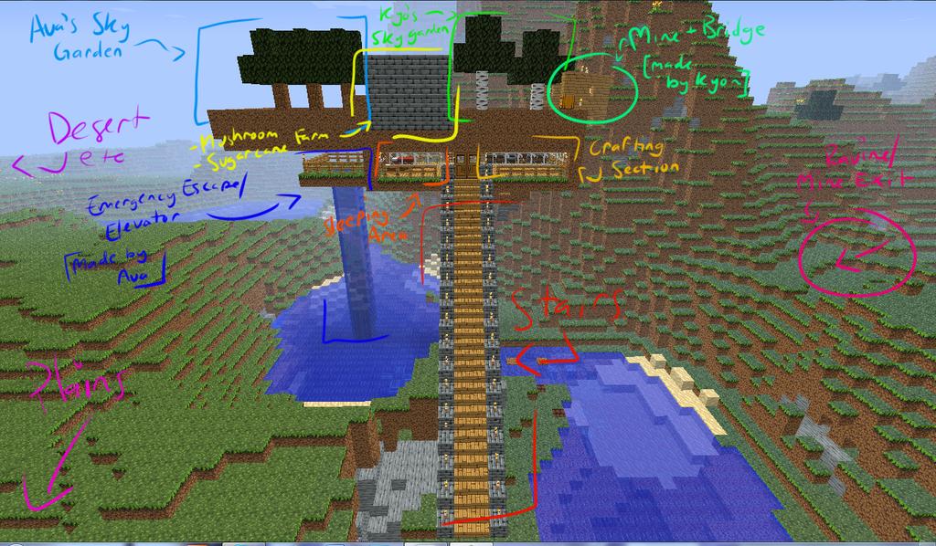 Minecraft Group House Kyo By Avalonmelody On Deviantart