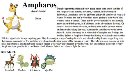 Primal Pokemon Zodiac Sign by ArchAngel7 on DeviantArt