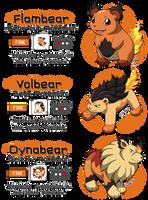 Pokemon Gold Demo set #2 - Fire type starter by Skudde