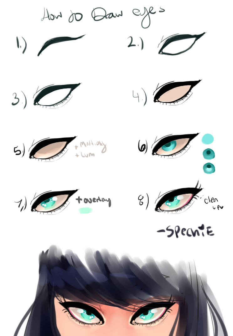 How To Draw Eyes By Spechie