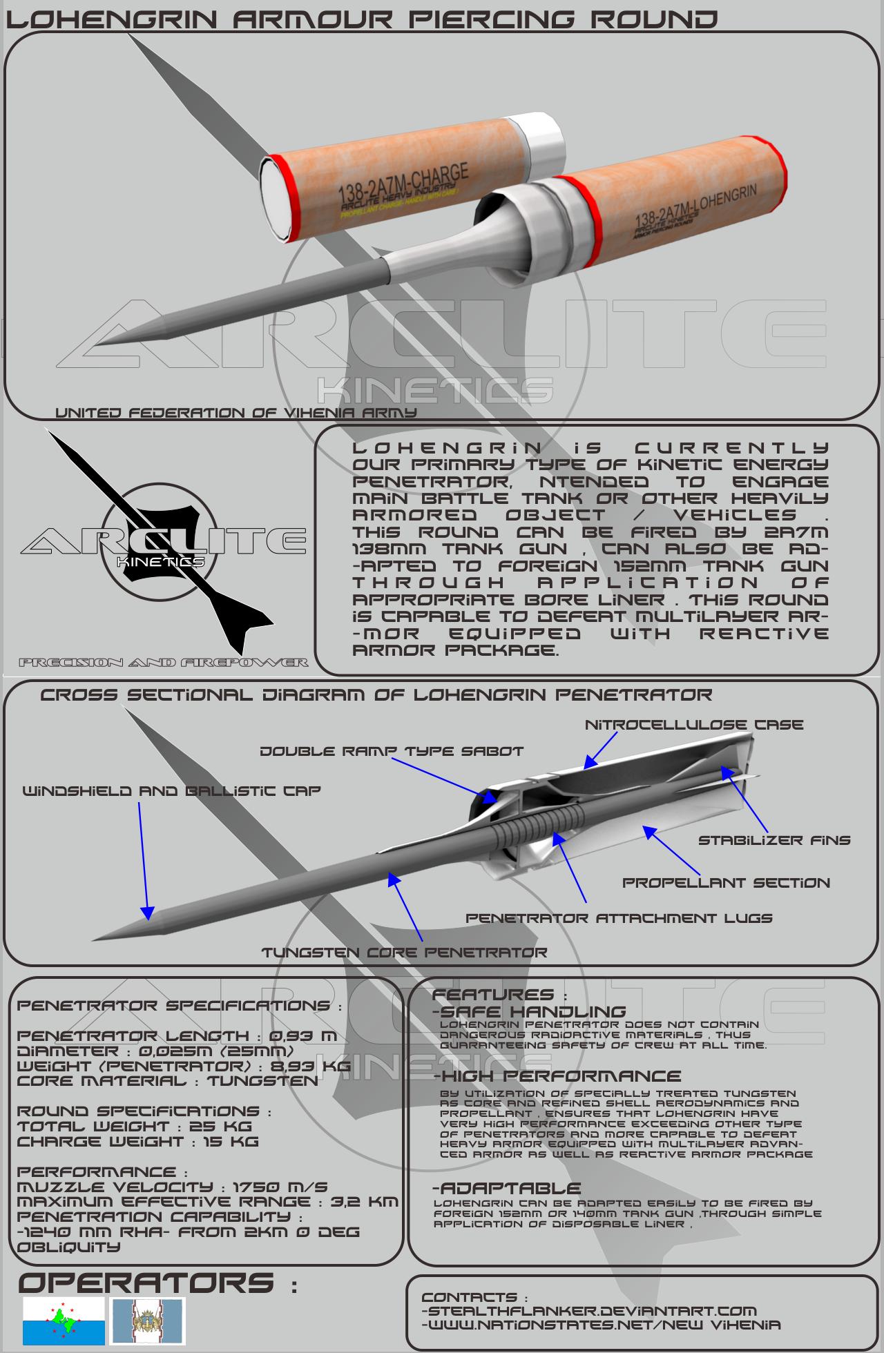 Concept n_n - Page 3 Lohengrin_apfsds_by_stealthflanker-d3efsn4