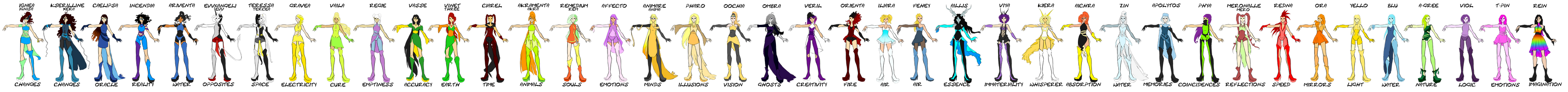 All characters basic transformation by SorceressIgnis