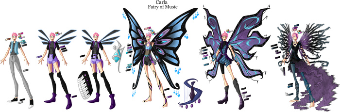 Carla Transformations