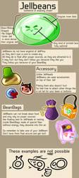 JellBean anatomy sheet | JellHeads by MWINS