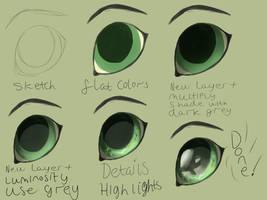 Cartoon eyes tutorial