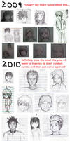 2009-2011 drawing progress