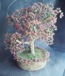 Spring Cloud Tree