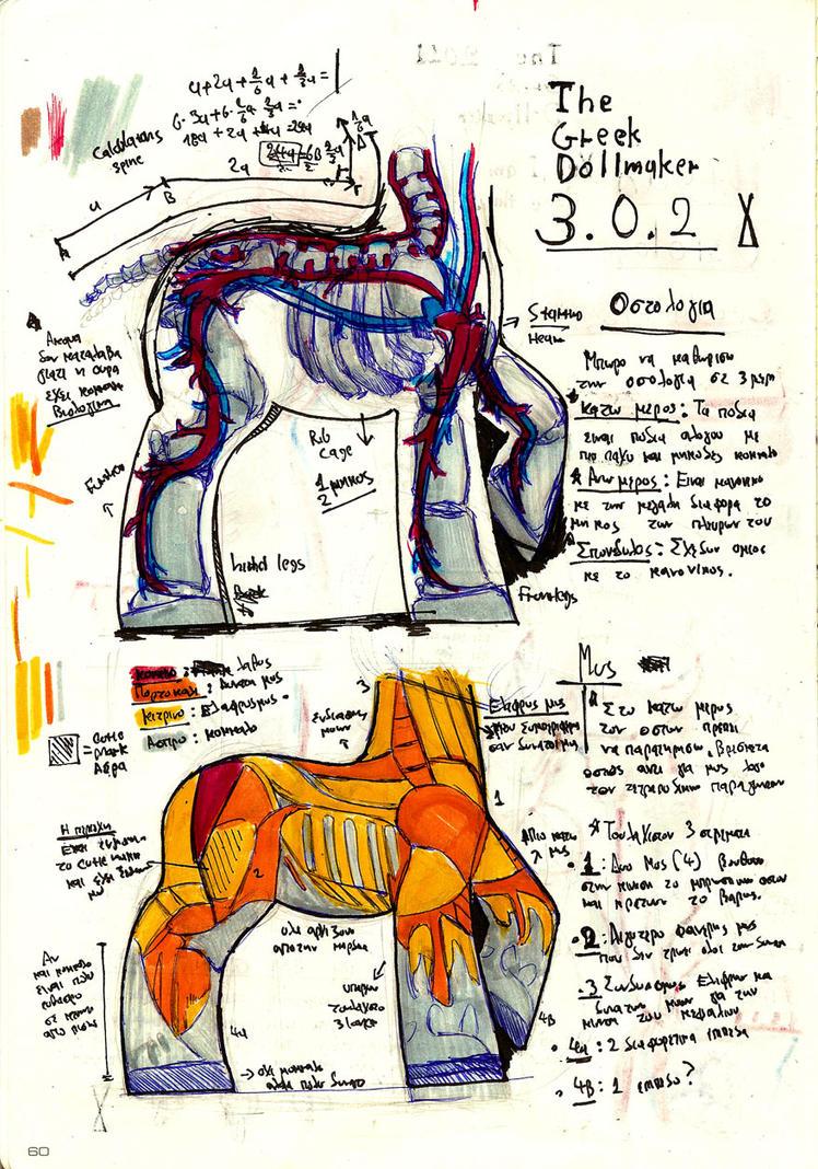 Medical studies 02 by TheGreekDollmaker