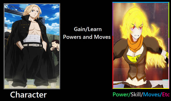 What if Mikey gain Yang's semblance?