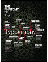 Typography poster by TJohnston