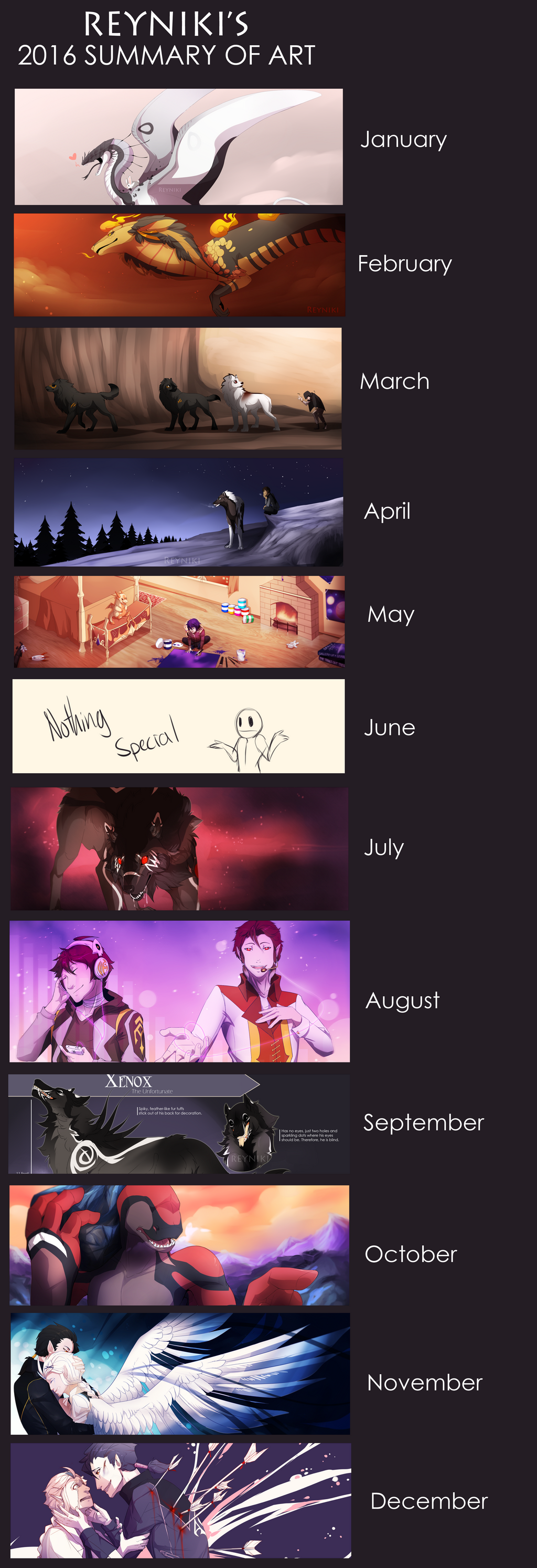 2016 Summary of Art by Reyniki