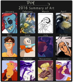 2016 Art Summary Meme
