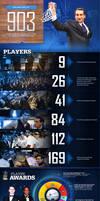 - 903 Infographic -