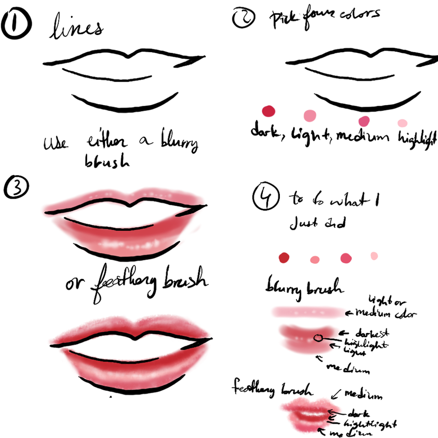 How I Draw Lips By Leekahbosu