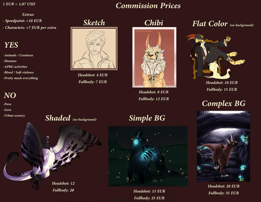 Commissions OPEN!! by BlueKyutsune