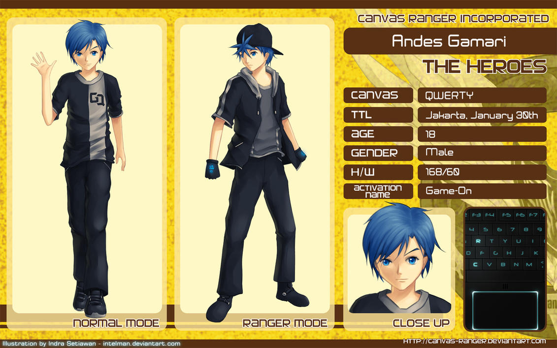 Displaying 18> Images For - Anime Male Character Sheet...